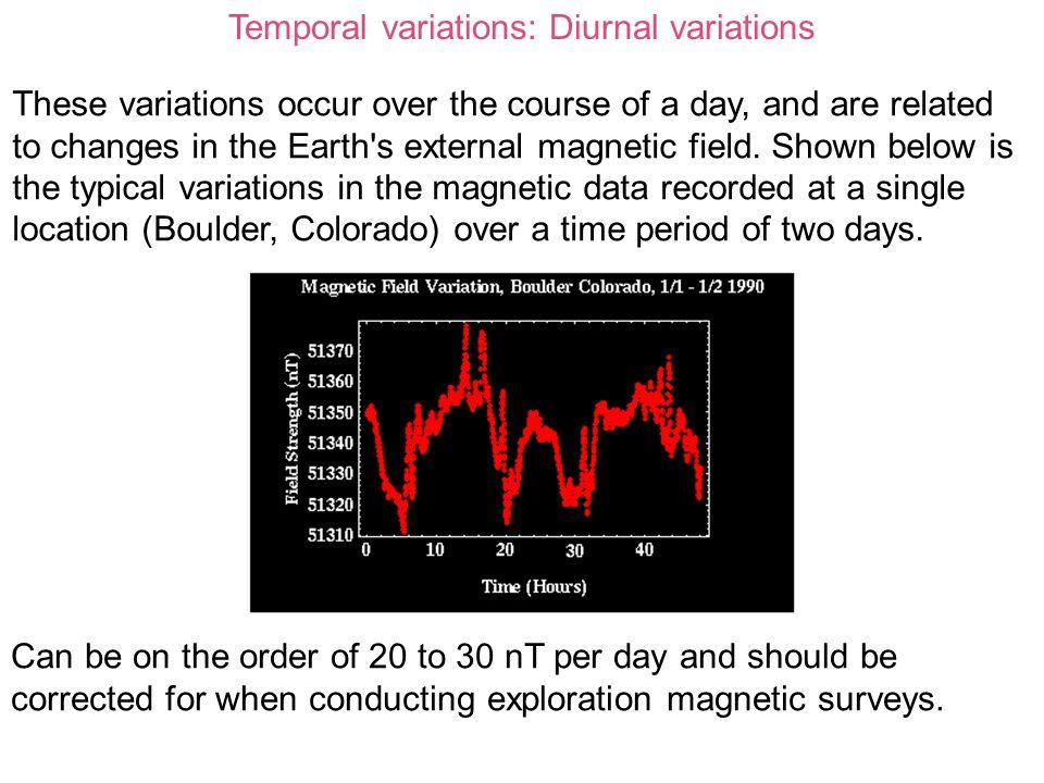 Temporal variations: Diurnal variations
