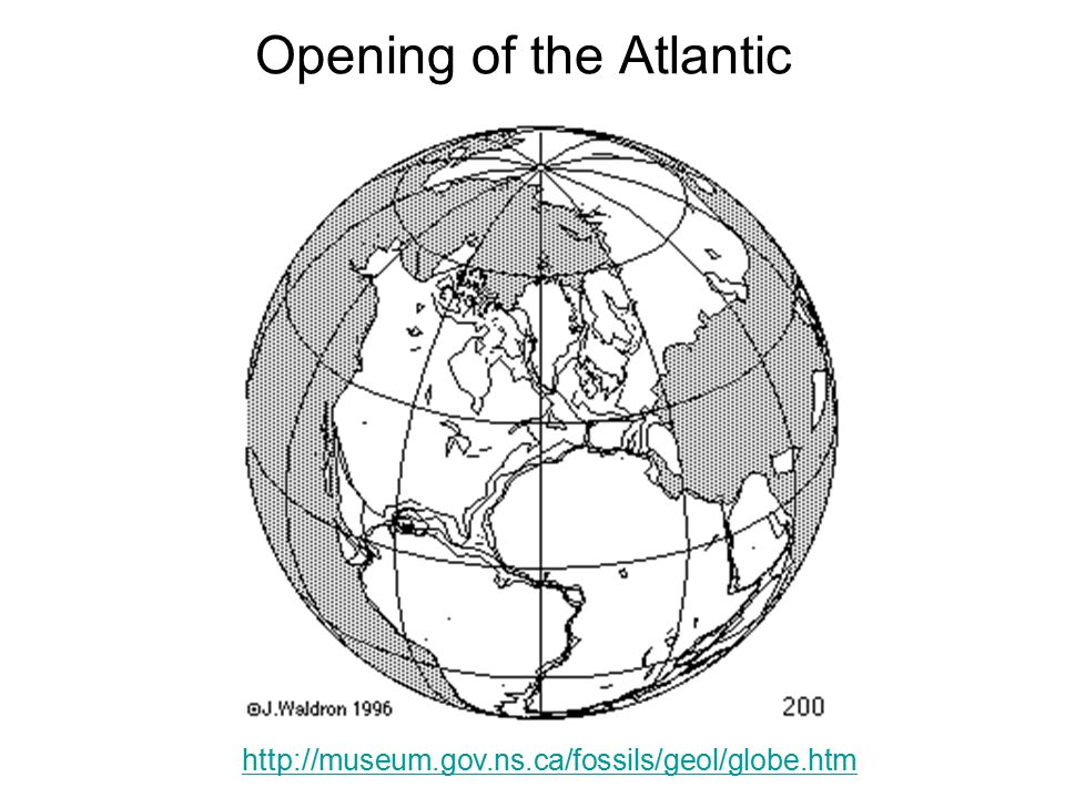 Opening of the Atlantic