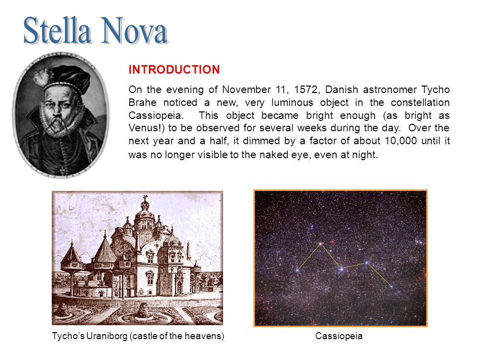 Stella Nova INTRODUCTION