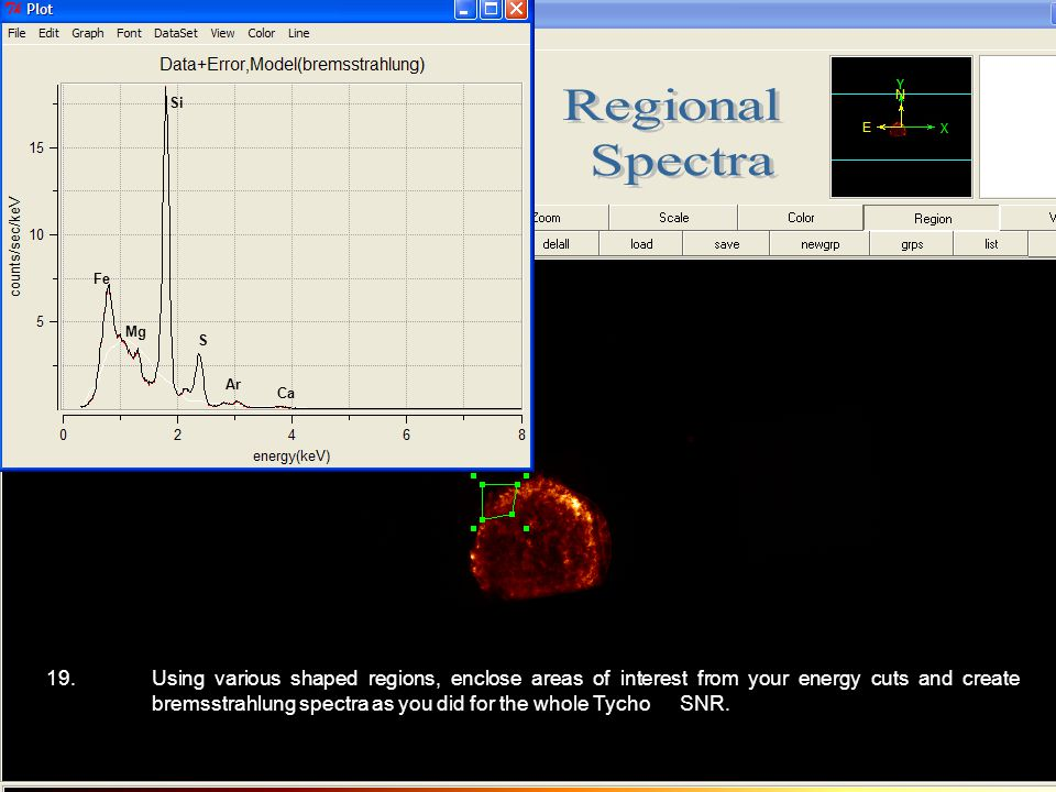 Si Regional. Spectra. Fe. Mg. S. Ar. Ca.