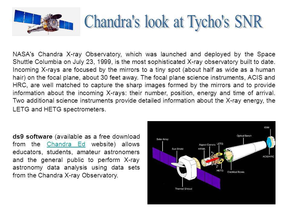 Chandra s look at Tycho s SNR