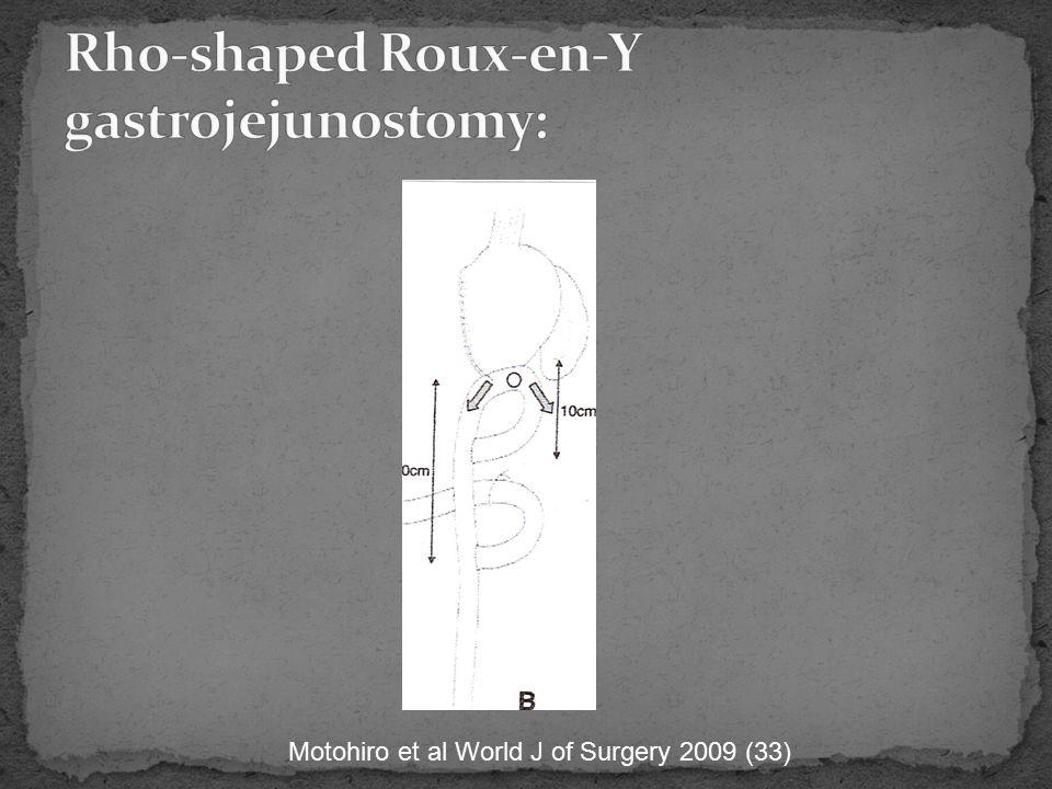 Rho-shaped Roux-en-Y gastrojejunostomy: