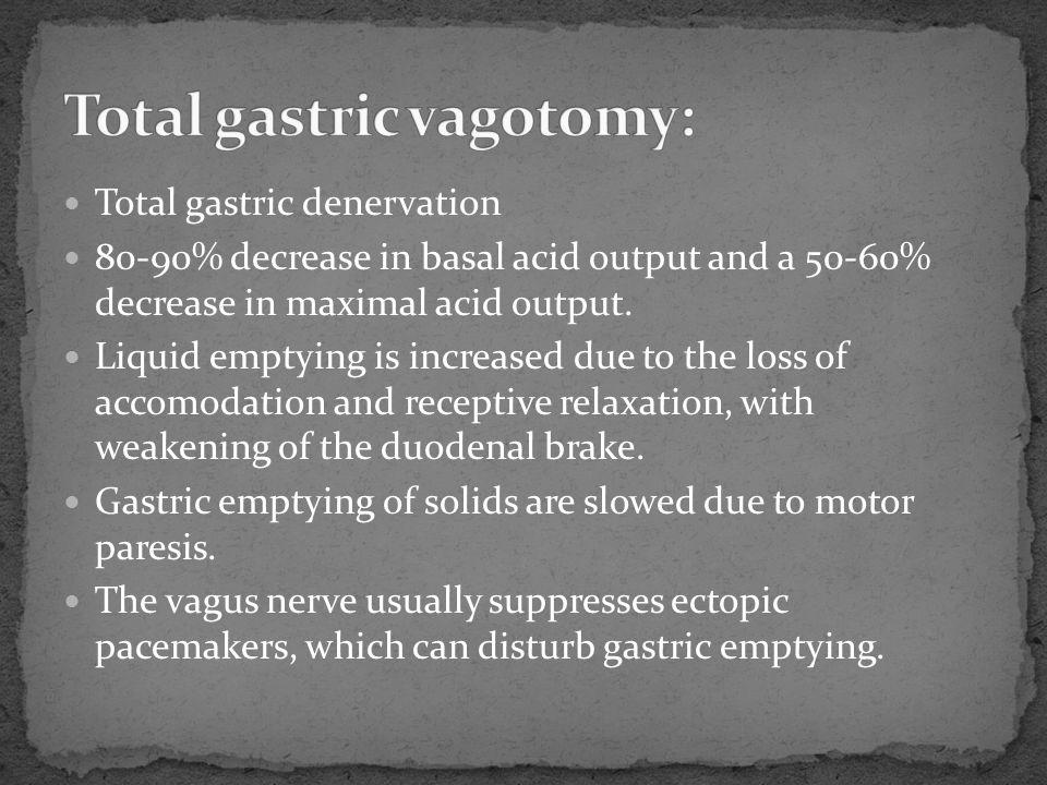 Total gastric vagotomy: