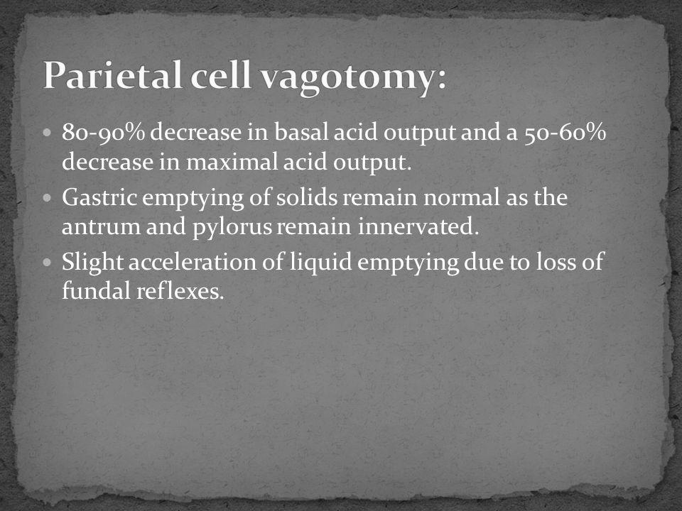 Parietal cell vagotomy: