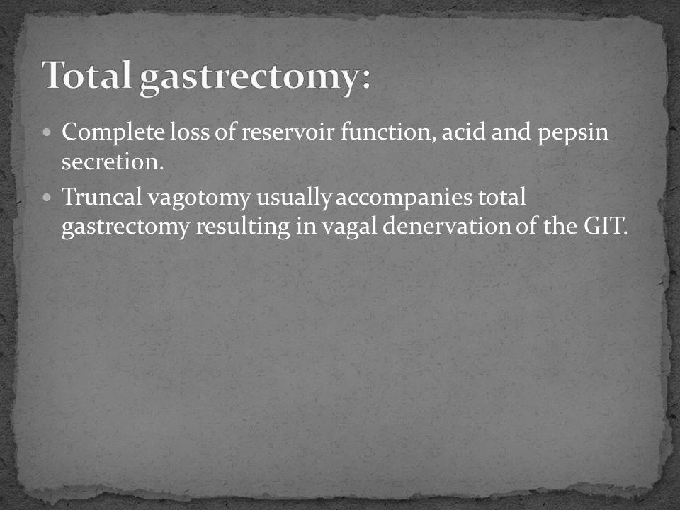 Total gastrectomy: Complete loss of reservoir function, acid and pepsin secretion.