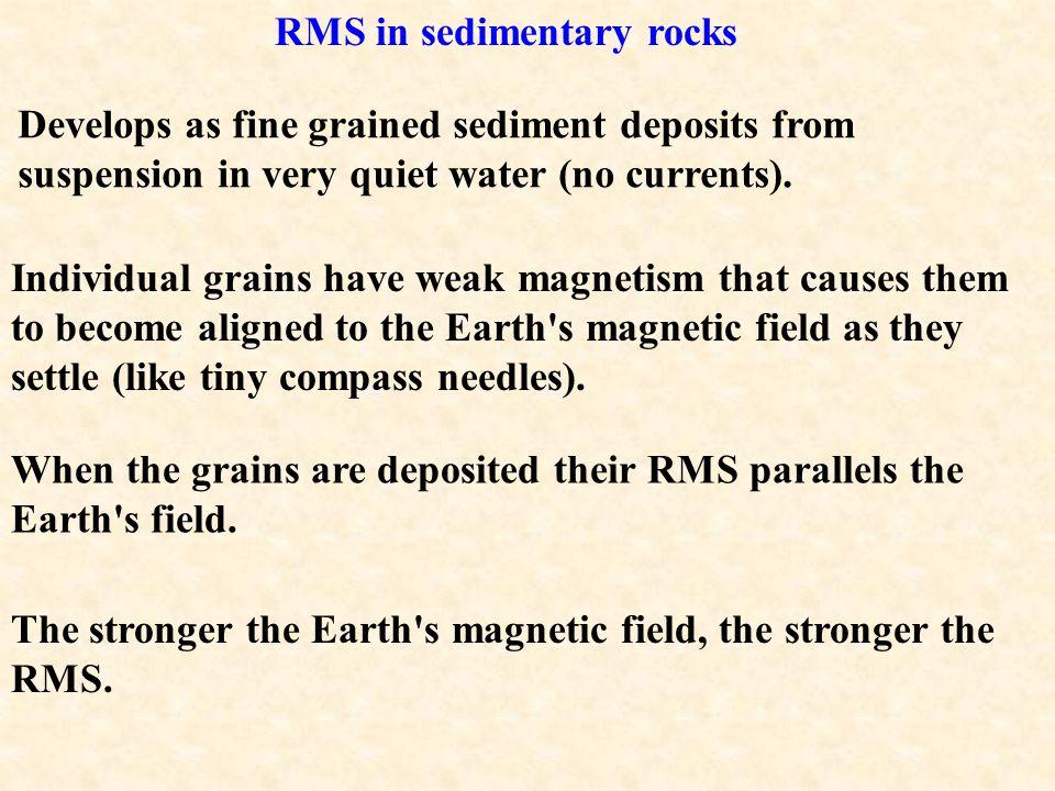 RMS in sedimentary rocks