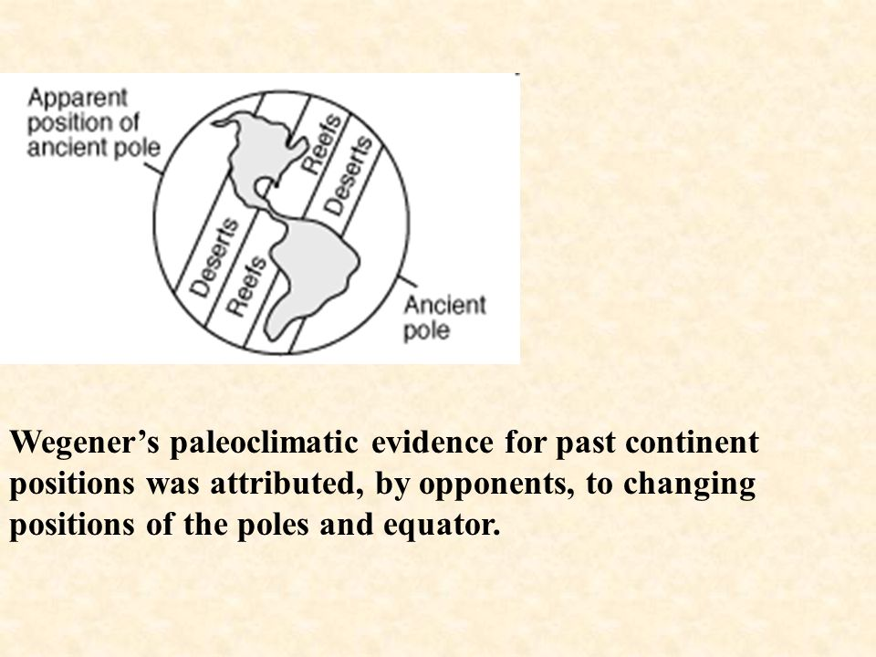 Wegener's paleoclimatic evidence for past continent positions was attributed, by opponents, to changing positions of the poles and equator.