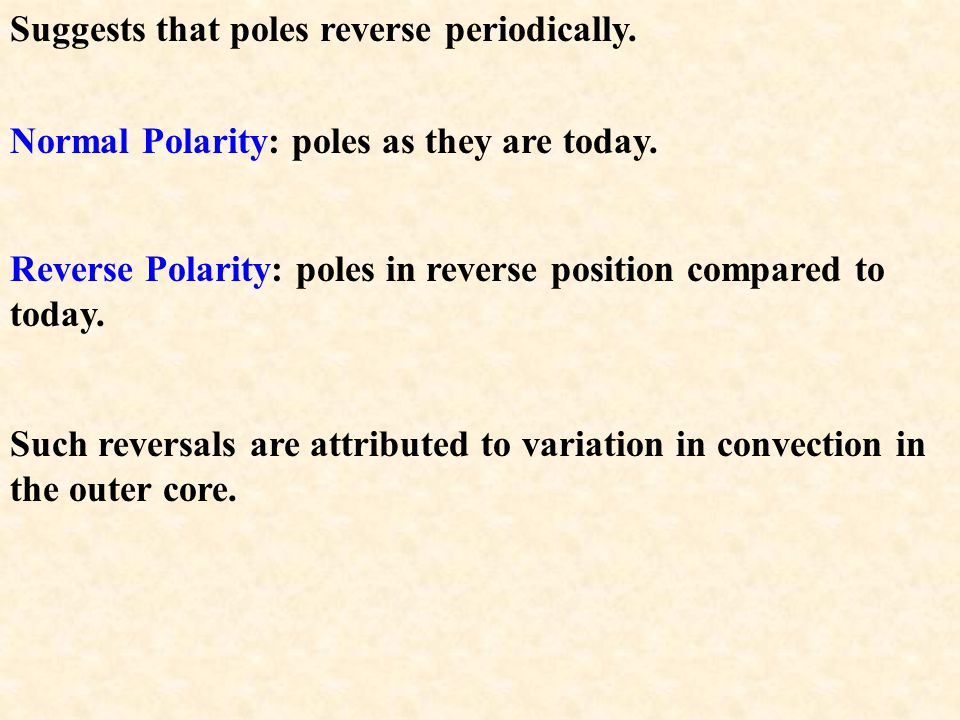 Suggests that poles reverse periodically.