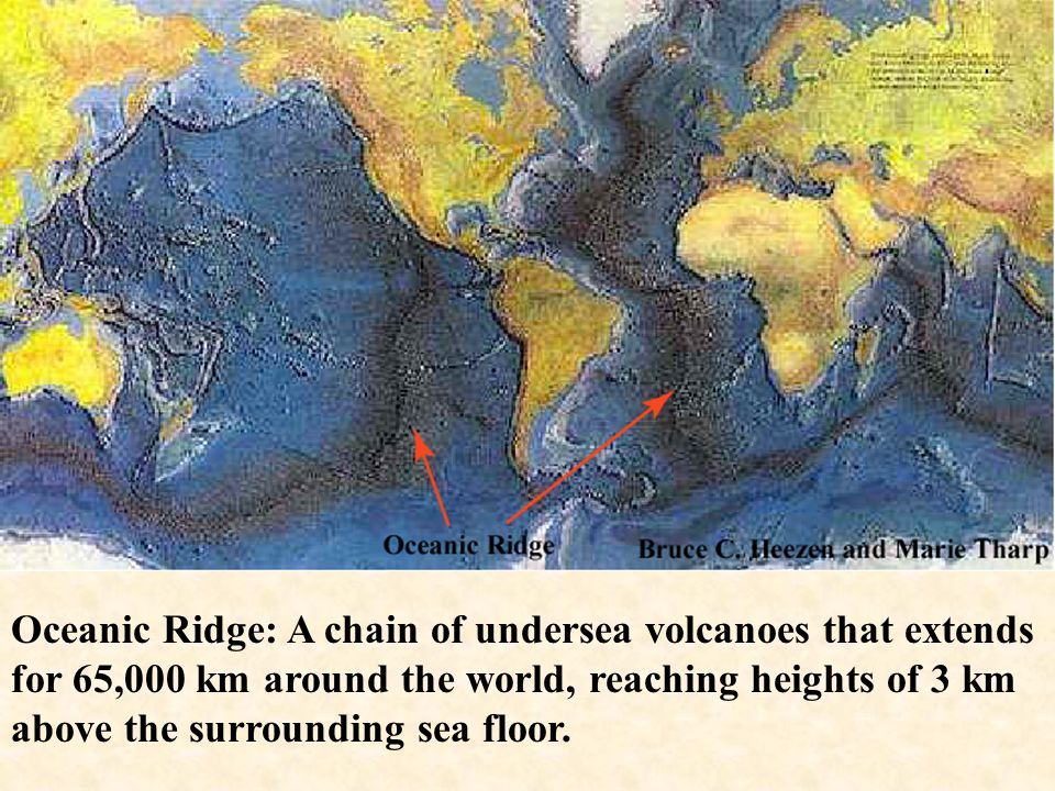 Oceanic Ridge: A chain of undersea volcanoes that extends for 65,000 km around the world, reaching heights of 3 km above the surrounding sea floor.