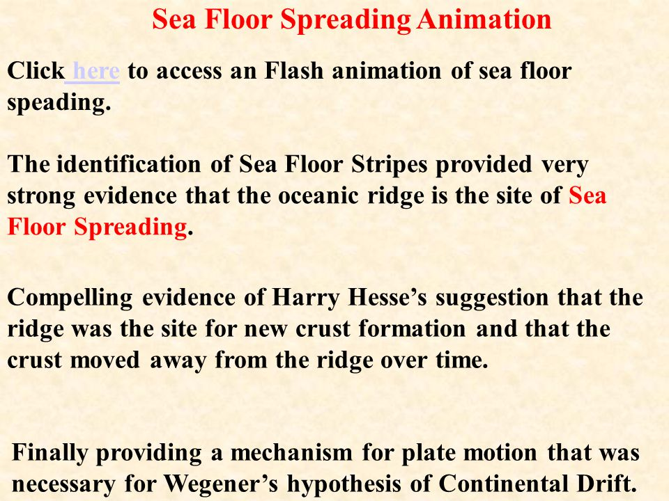 Sea Floor Spreading Animation