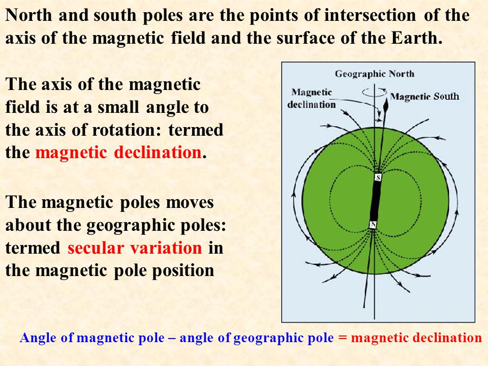 North and south poles are the points of intersection of the axis of the magnetic field and the surface of the Earth.