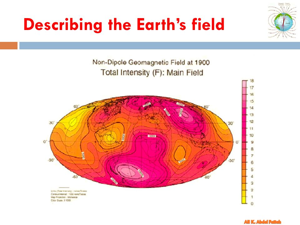 Describing the Earth's field