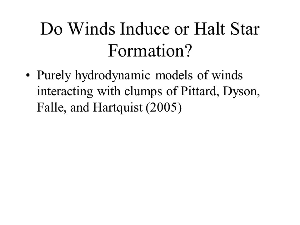 Do Winds Induce or Halt Star Formation