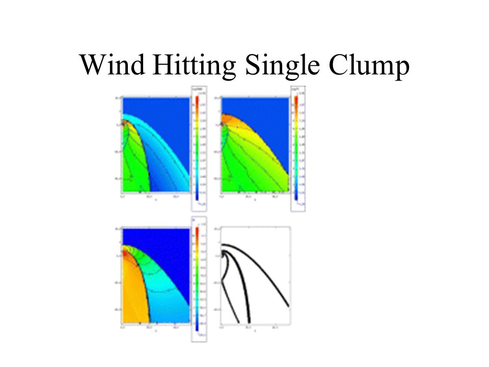 Wind Hitting Single Clump