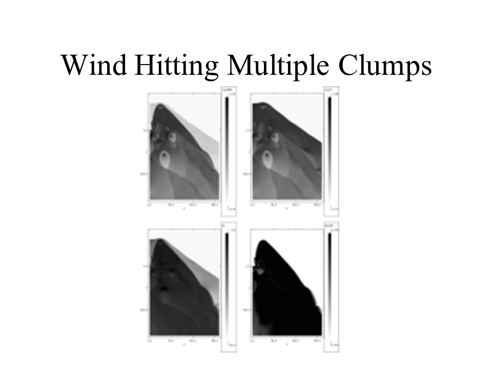 Wind Hitting Multiple Clumps