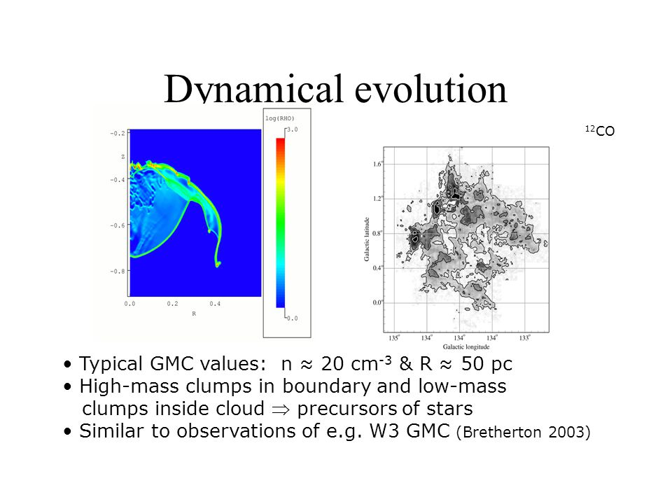 Dynamical evolution Typical GMC values: n ≈ 20 cm-3 & R ≈ 50 pc