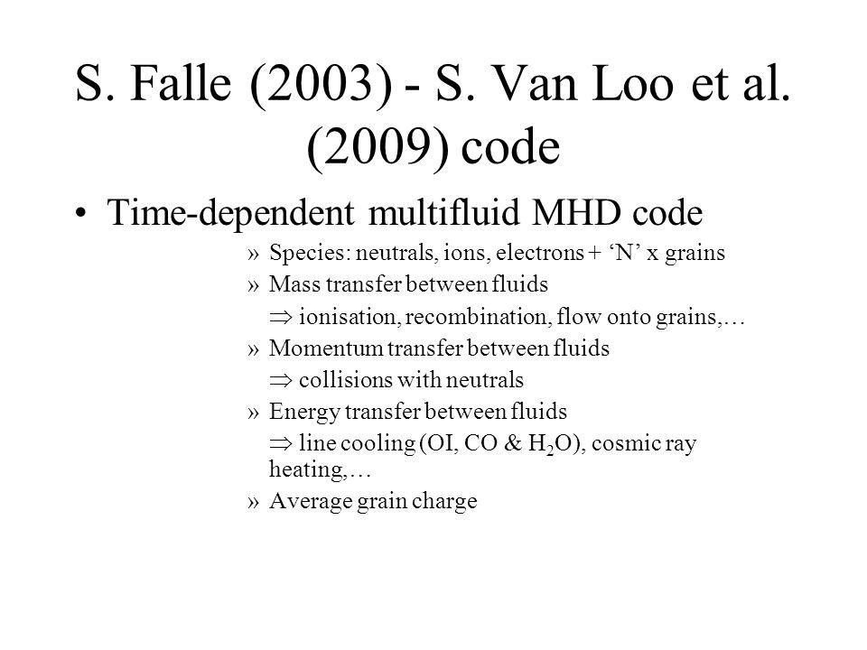 S. Falle (2003) - S. Van Loo et al. (2009) code