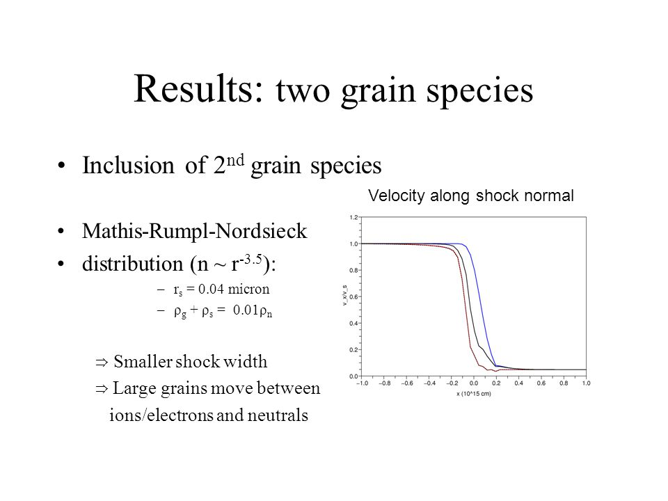 Results: two grain species