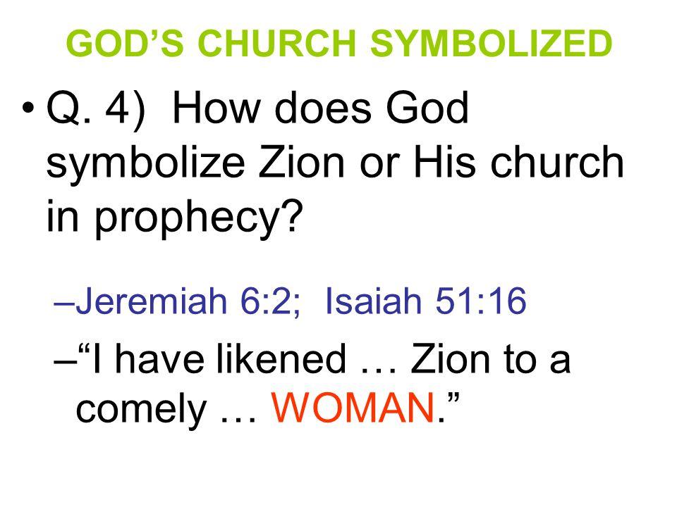 GOD'S CHURCH SYMBOLIZED