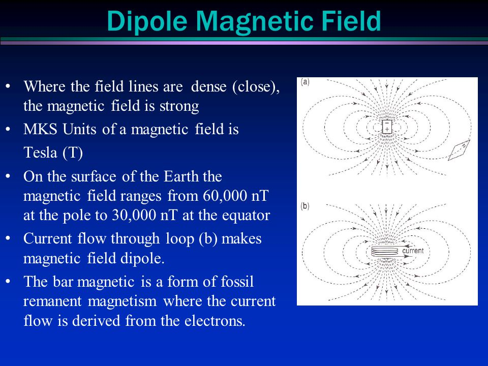 Dipole Magnetic Field Where the field lines are dense (close), the magnetic field is strong. MKS Units of a magnetic field is.