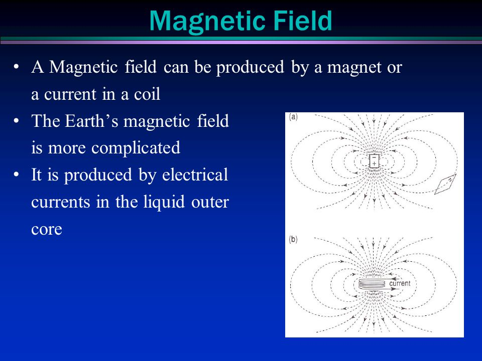 Magnetic Field A Magnetic field can be produced by a magnet or