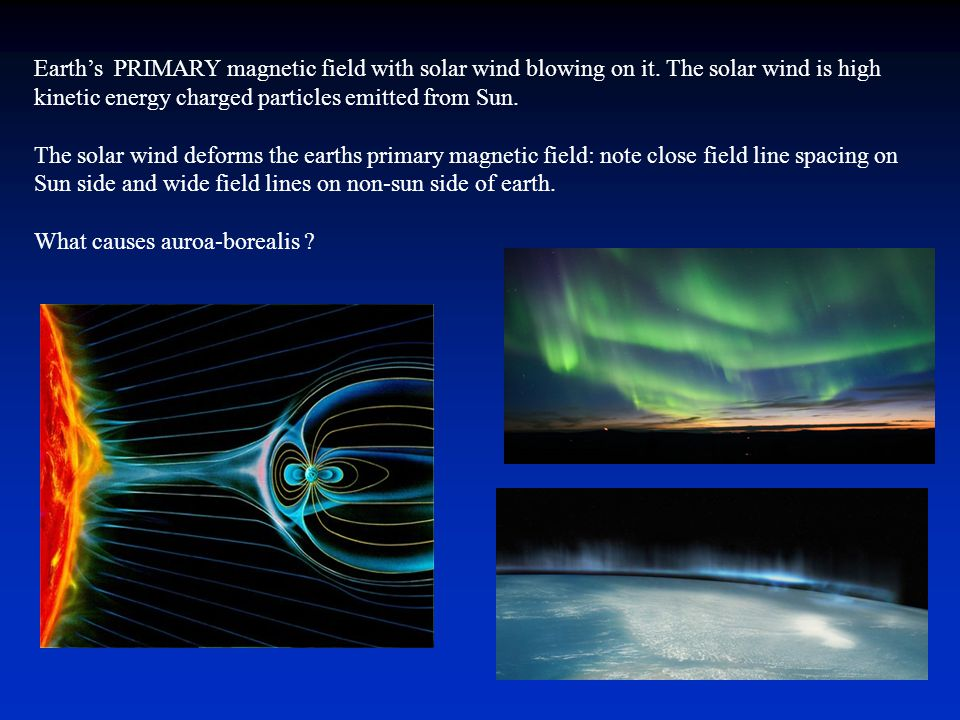 Earth's PRIMARY magnetic field with solar wind blowing on it