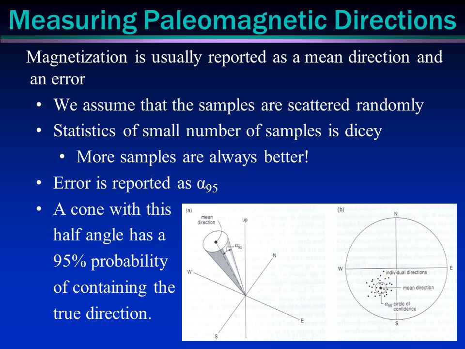 Measuring Paleomagnetic Directions