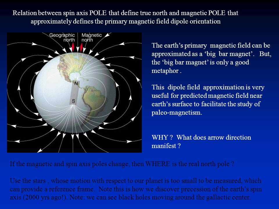 Relation between spin axis POLE that define true north and magnetic POLE that approximately defines the primary magnetic field dipole orientation