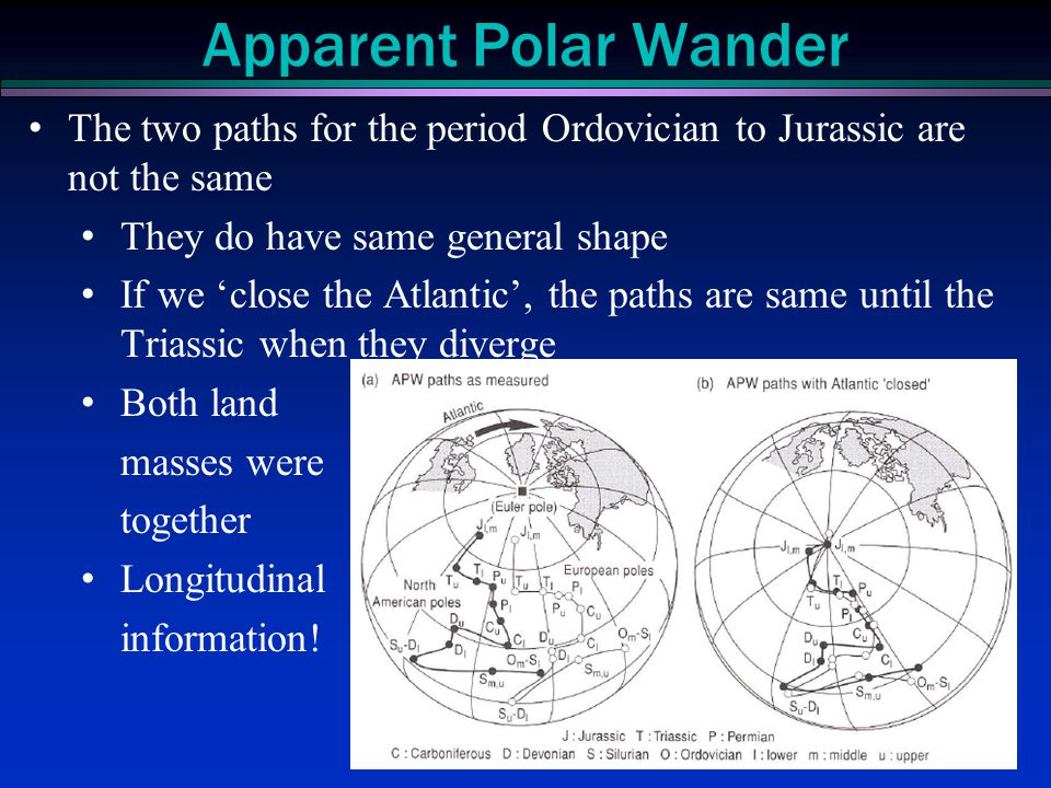 Apparent Polar Wander The two paths for the period Ordovician to Jurassic are not the same. They do have same general shape.