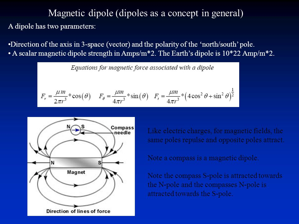 Magnetic dipole (dipoles as a concept in general)
