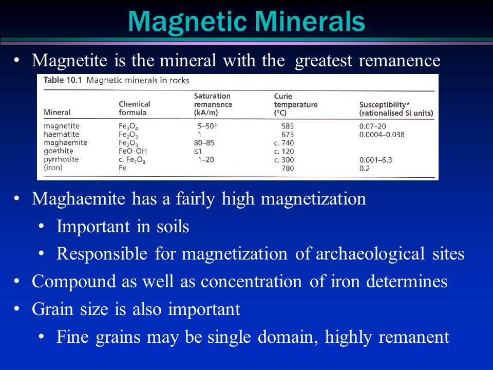 Magnetic Minerals Magnetite is the mineral with the greatest remanence