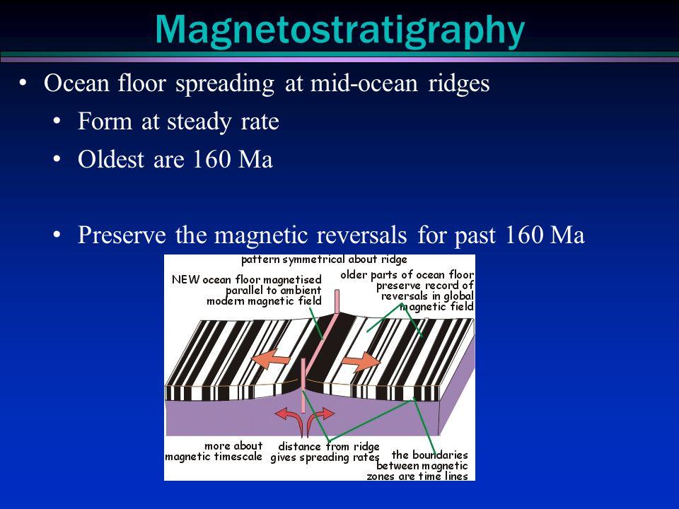 Magnetostratigraphy Ocean floor spreading at mid-ocean ridges