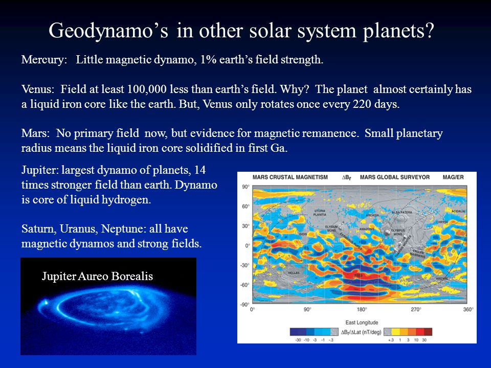 Geodynamo's in other solar system planets