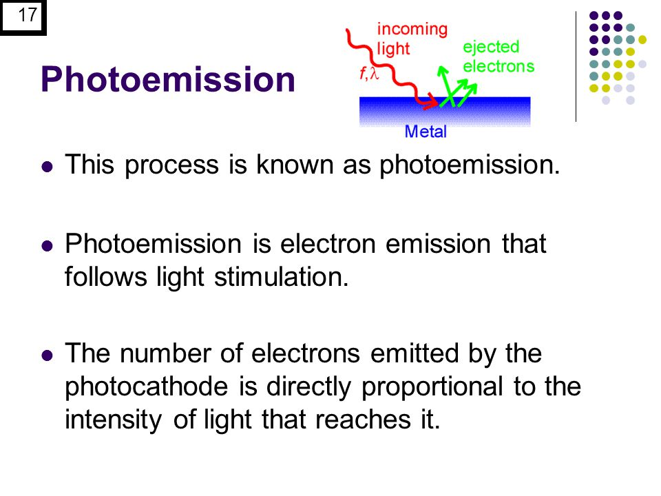 Photoemission This process is known as photoemission.