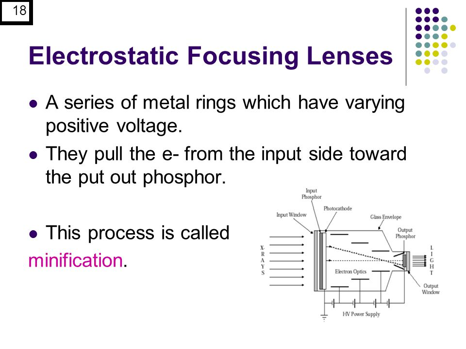 Electrostatic Focusing Lenses