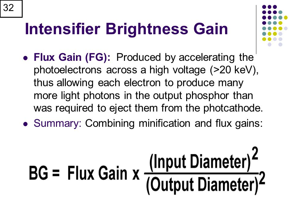 Intensifier Brightness Gain