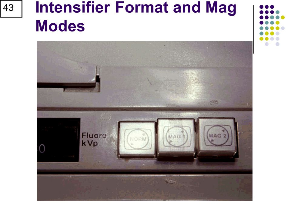 Intensifier Format and Mag Modes
