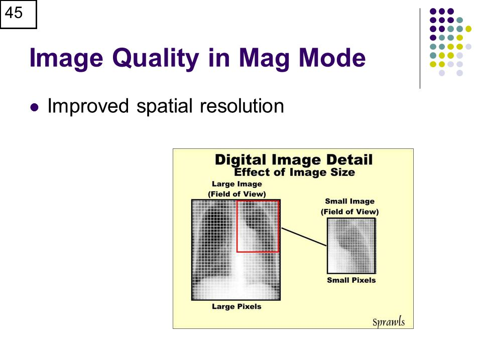 Image Quality in Mag Mode