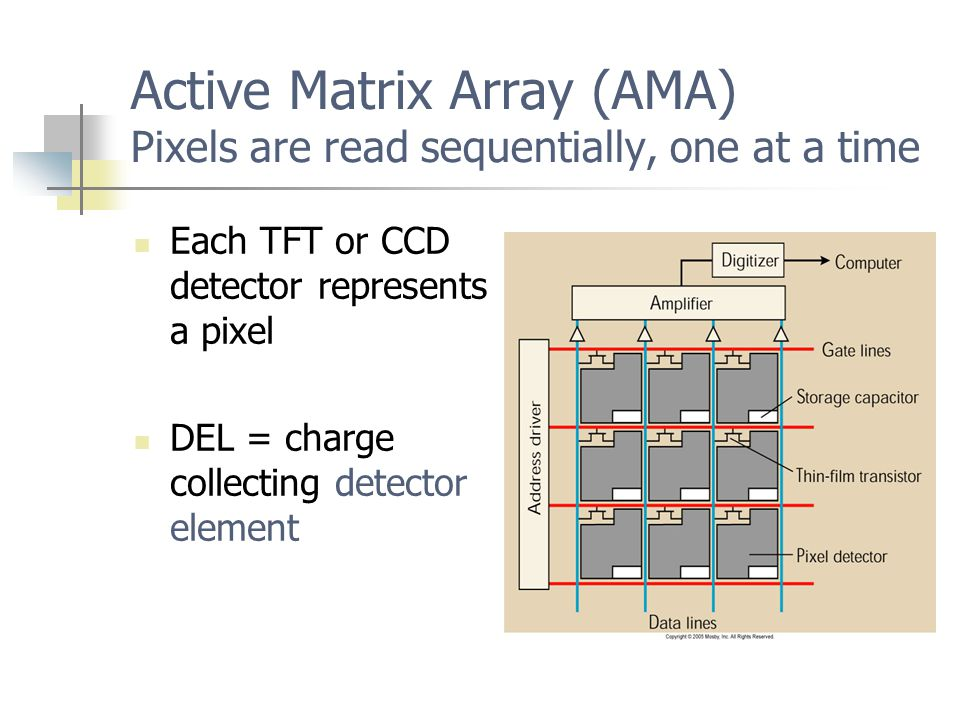 Active Matrix Array (AMA) Pixels are read sequentially, one at a time