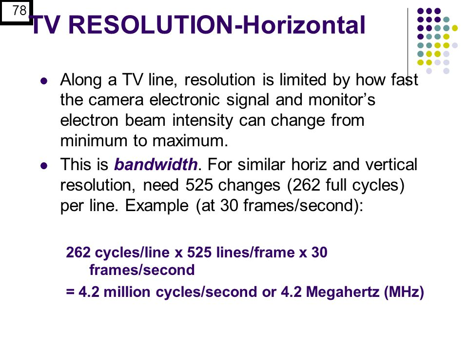 TV RESOLUTION-Horizontal