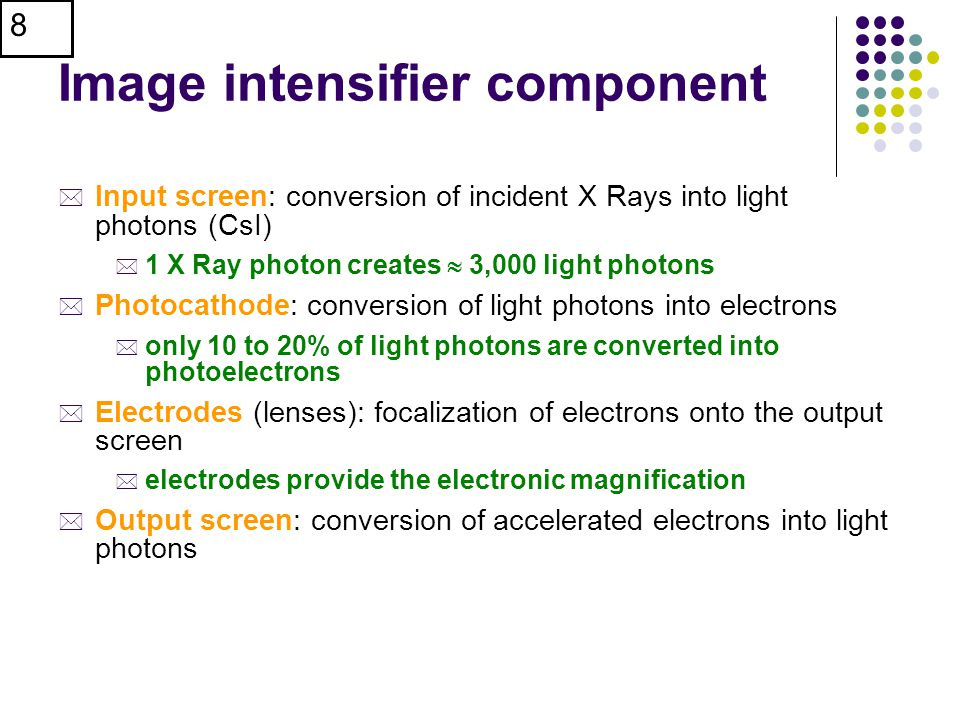 Image intensifier component
