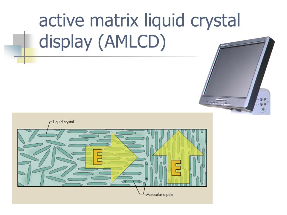 active matrix liquid crystal display (AMLCD)