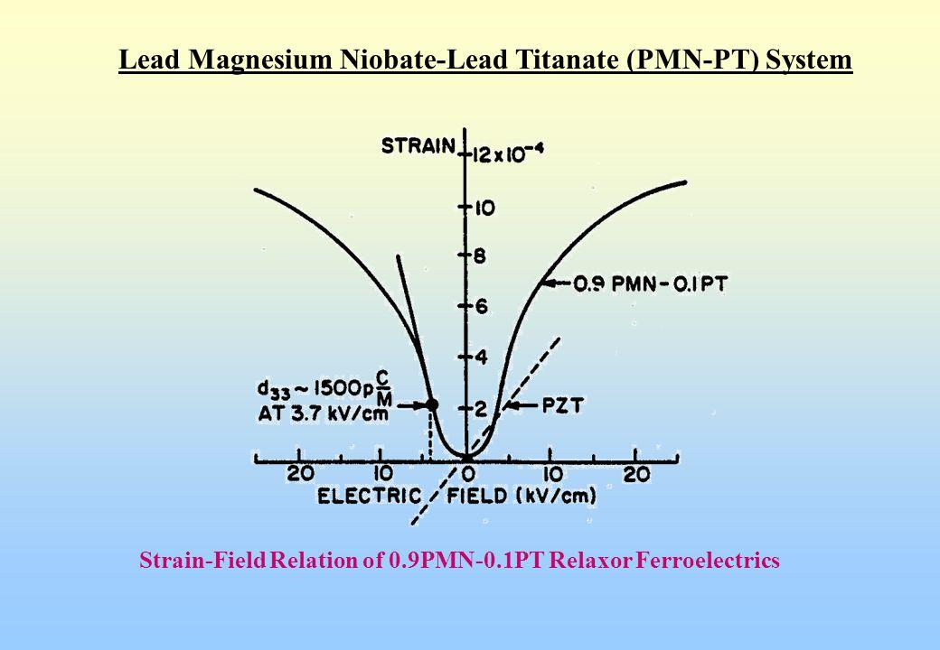 Lead Magnesium Niobate-Lead Titanate (PMN-PT) System