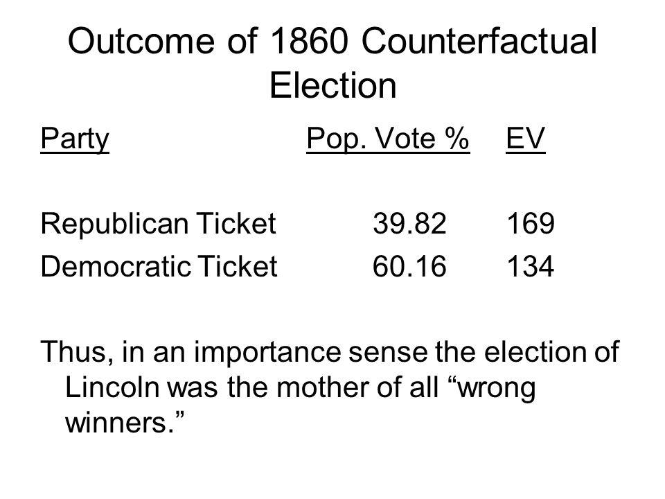 Outcome of 1860 Counterfactual Election