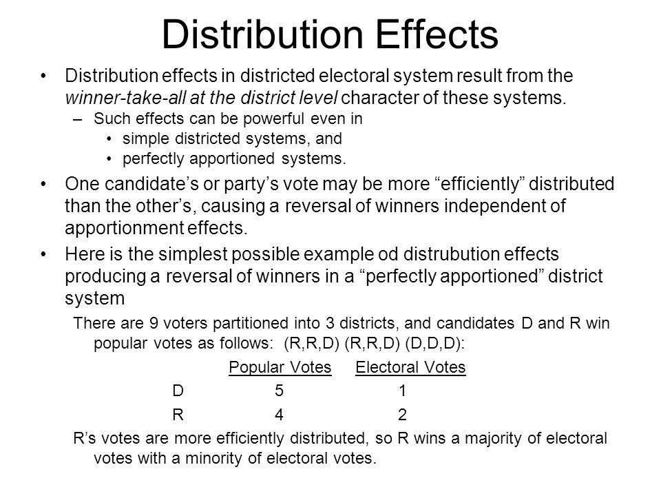 Popular Votes Electoral Votes
