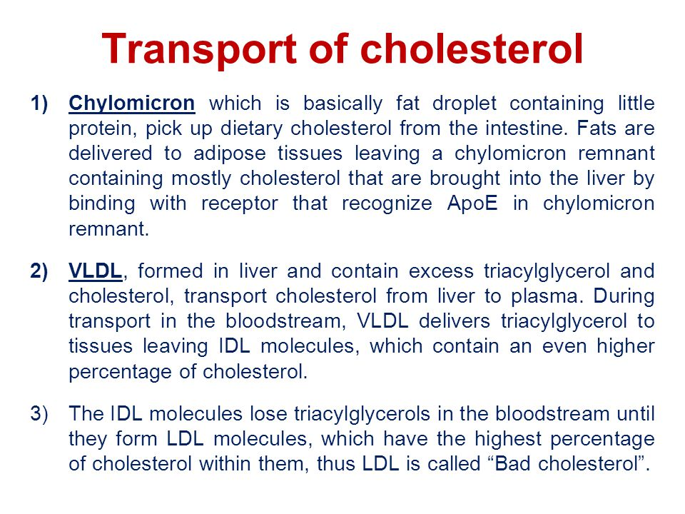 Transport of cholesterol