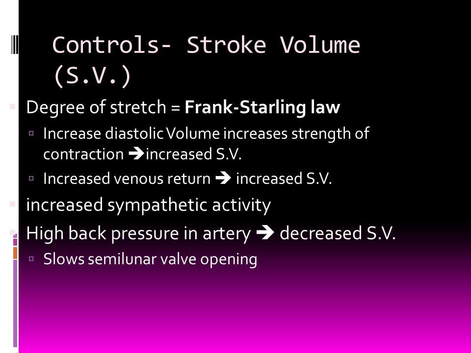 Controls- Stroke Volume (S.V.)