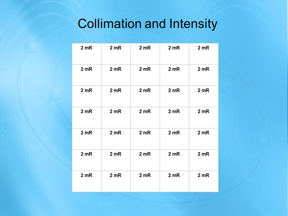 Collimation and Intensity