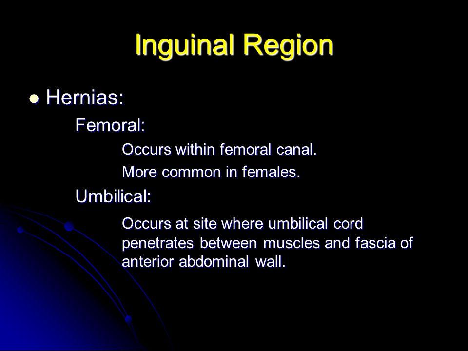 Inguinal Region Hernias: Femoral: Umbilical: