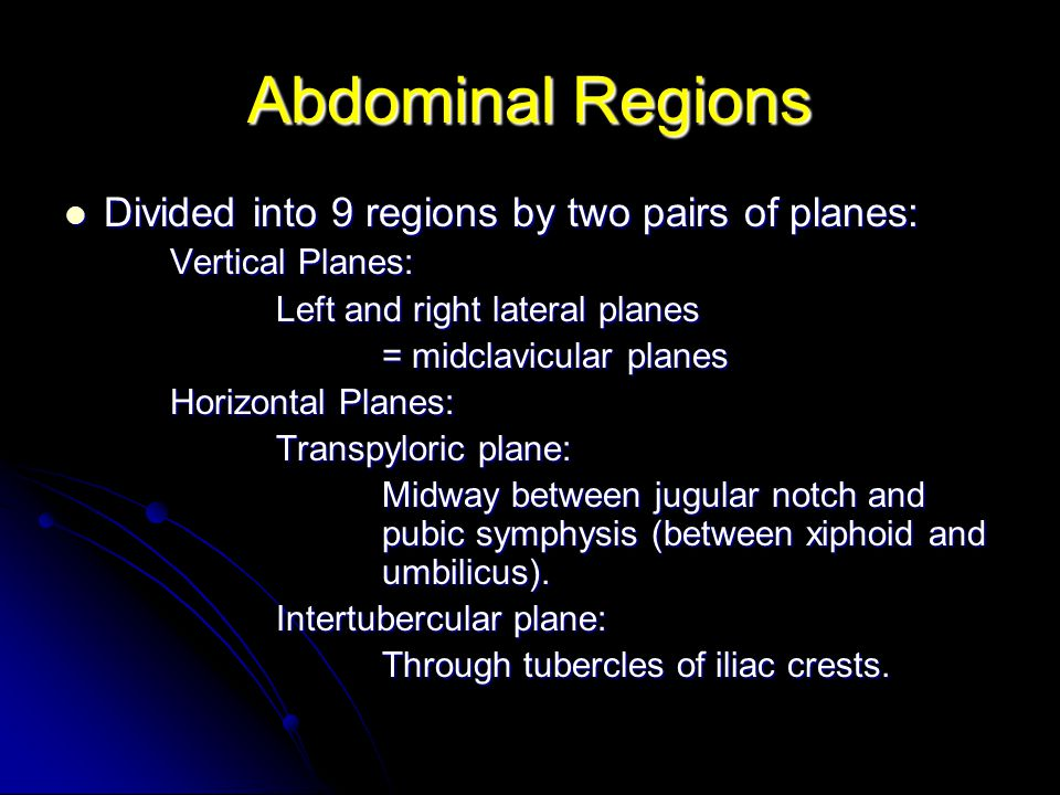 Abdominal Regions Divided into 9 regions by two pairs of planes: